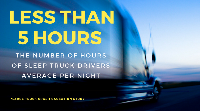 Some Uber drivers drive upwards of 16 hours a day. So too do some truckers, despite regulations. Have you been injured in a truck accident? Call our Atlanta truck accident lawyers to learn how we can help