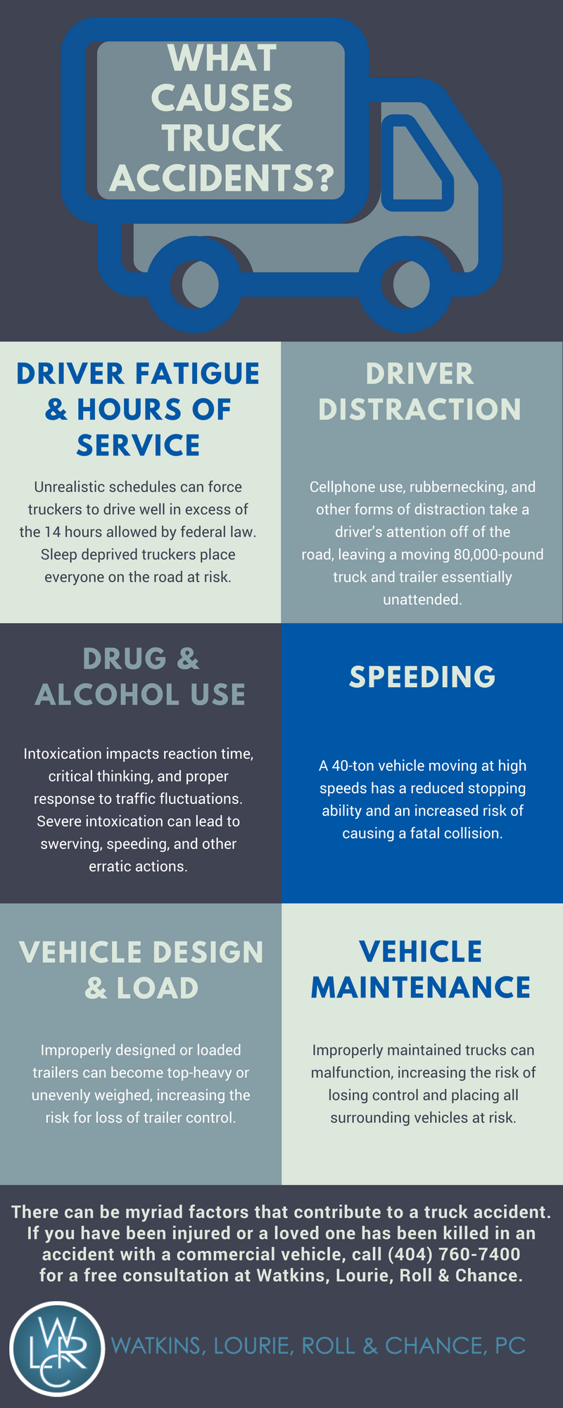 Infographic Leading Causes Of Truck Accidents Atlanta Ga