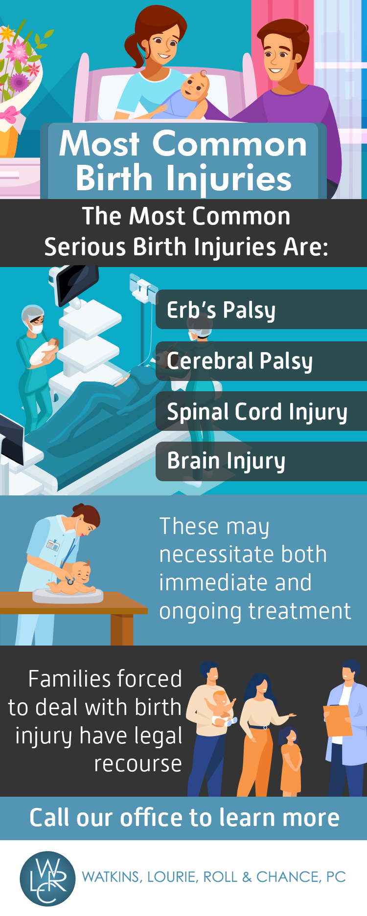 Infographic: Most Common Types of Birth Injury