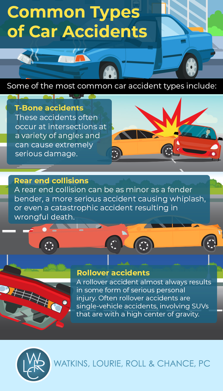 Common Types of Car Accidents Infographic